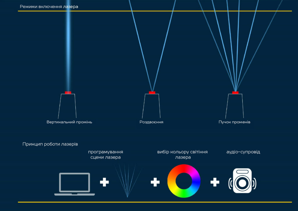 У Дніпрі з'явиться лазерно-світлова інсталяція із заводських труб - 3 зображення
